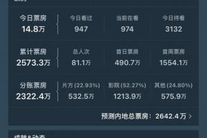 崖上的波妞百度云网盘【HD1080p】高清国语