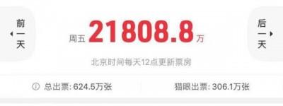 邓超拉上吴京演出《银河》票房过10亿有点难,因为这部电影更炸裂