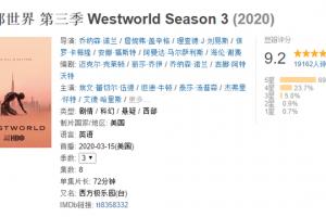 西部世界百度云「1080p/Mp4高清中字」下载